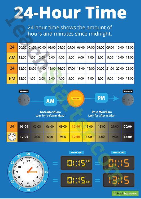 24 Hour Time Poster School Things Teaching Teaching