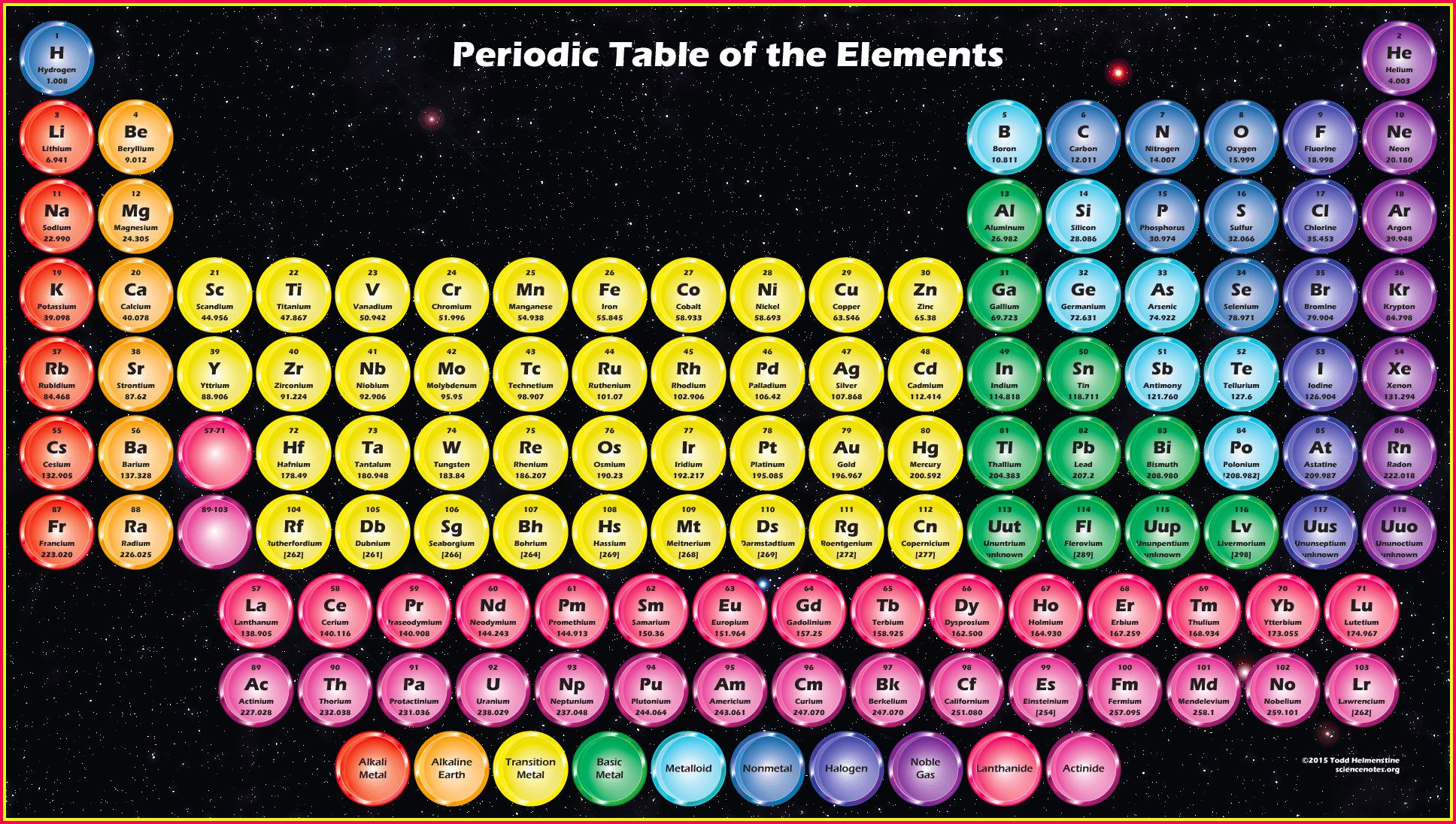 periodic table wallpaper 1920x1080 - Periodic Table Wallpaper