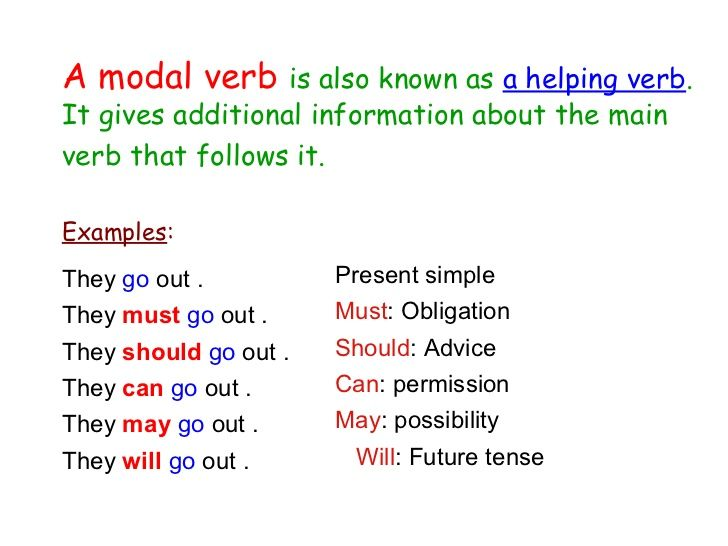 english language and modal verbs Click here for a list of modal verbs, and modal verb examples and exercises   can, could and be able to are used to express a variety of ideas in english:.