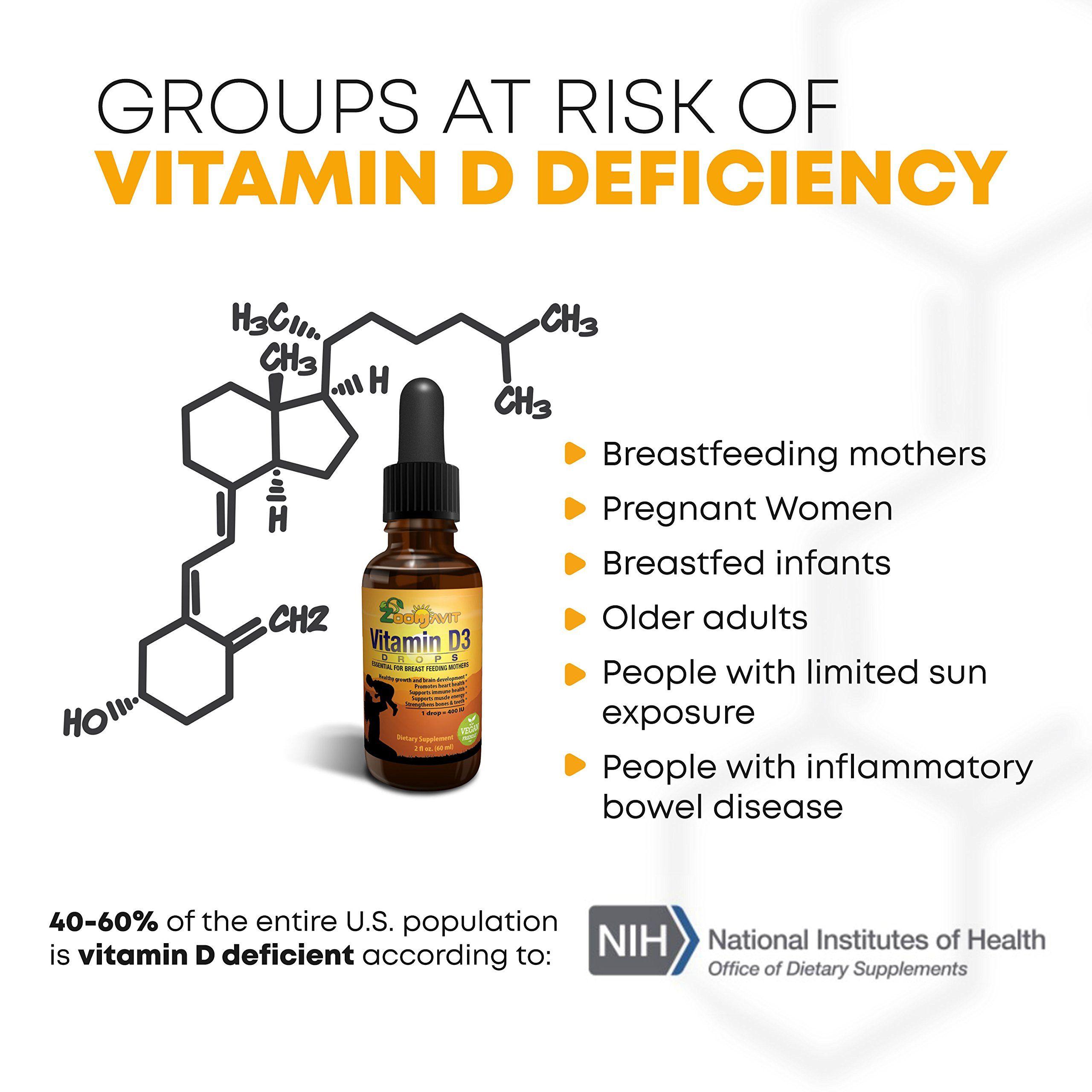 Vitamin D Drops For Infants Liquid Vitamin D3 For Adults Kids Baby 400iu Per Drop 2oz 2140 Doses For Mor Baby Vitamins Liquid Vitamins Liquid Vitamin D3