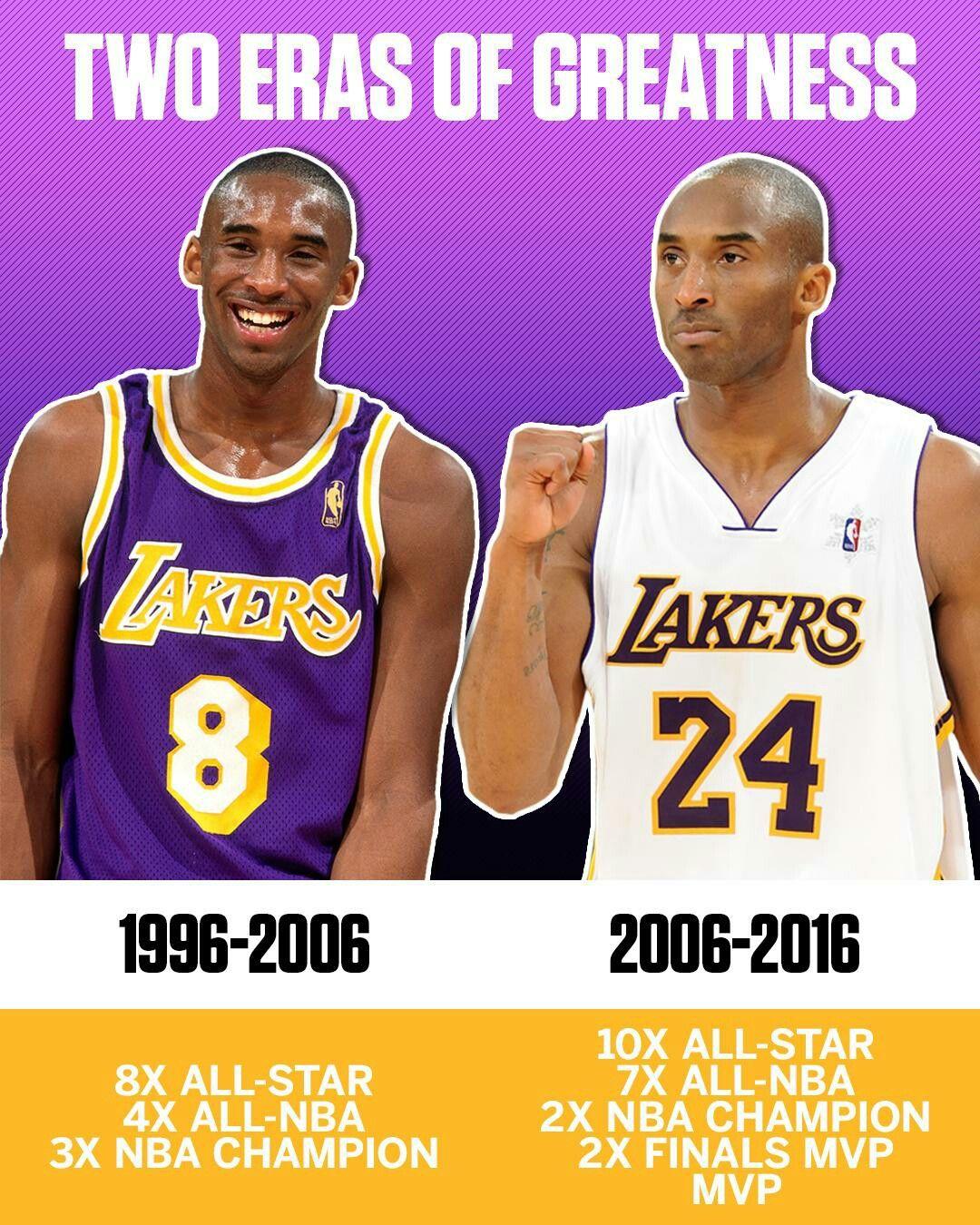 b0499e10 Kobe Bryant | Kobe Bryant | Lakers kobe bryant, Kobe bryant 24, Kobe ...