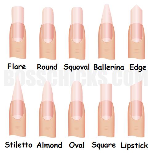 Nail Shapes Nail Shape Chart Nail Shapes Acrylic Nail Shapes
