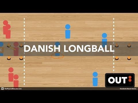 Danish Longball  Standardsbased PE Games for your Gym  PE activities Danish Longball  Standardsbased PE Games for your Gym  PE activities