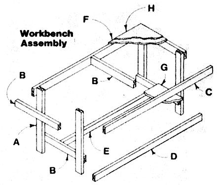 Free Workbench Woodworking Plans From Shopsmith Workbench Plans Woodworking Woodworking Workbench