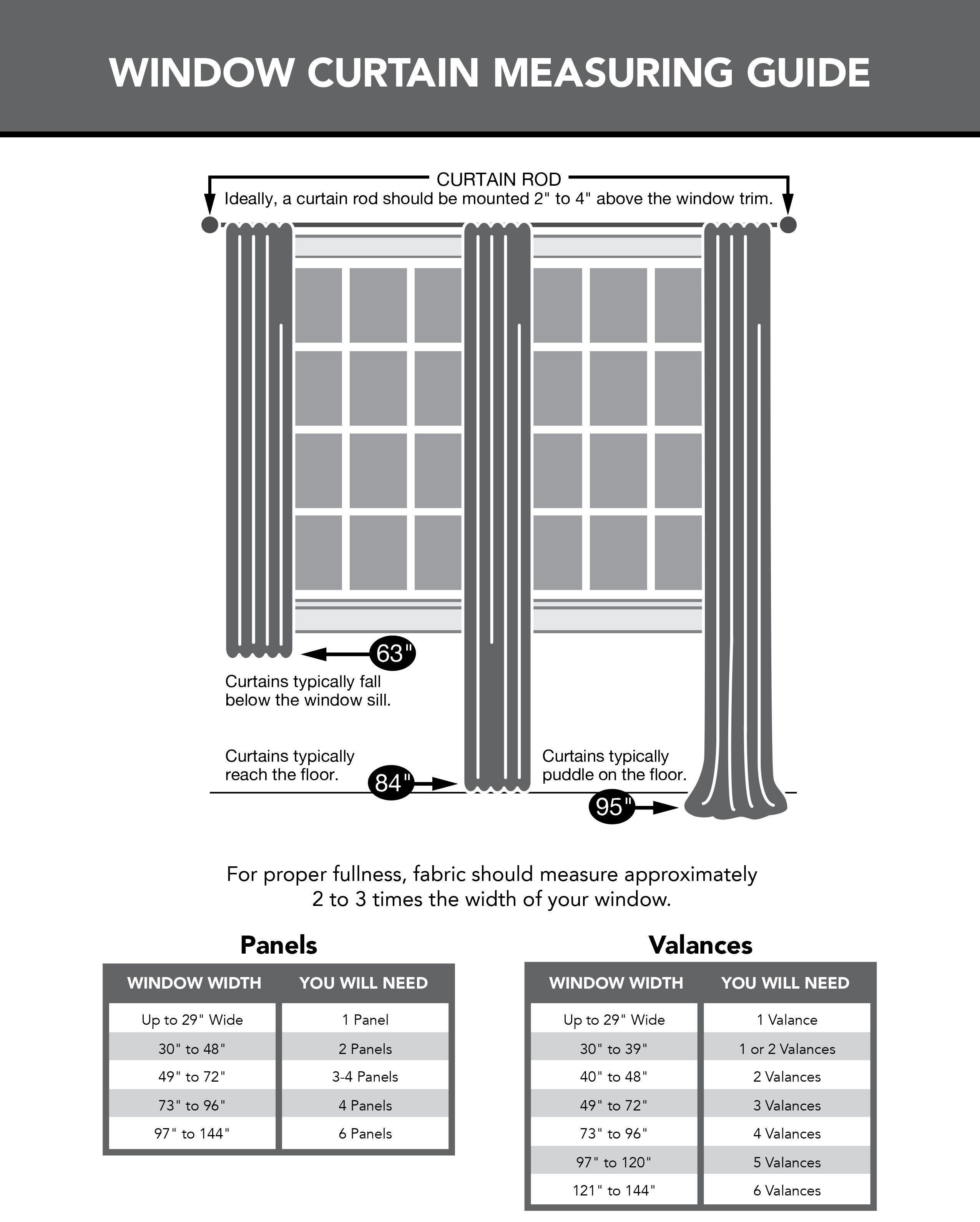 30 Elegant Sliding Glass Door Curtain Size In 2020 Window