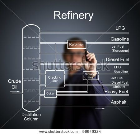 Engineer Drawing Refinery Of Crude Oil Flow Chart With Many Energy