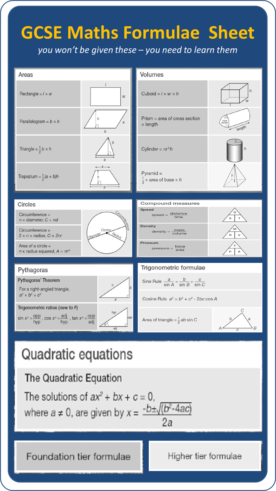 Gcse Maths Formulae For The New 9 1 Grade Exams You Will