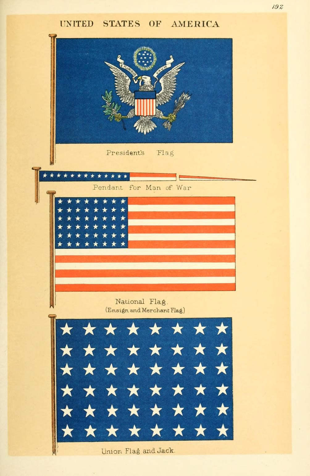 Drawings Of The Flags In Use At The Present Time By Various Nations Banderas