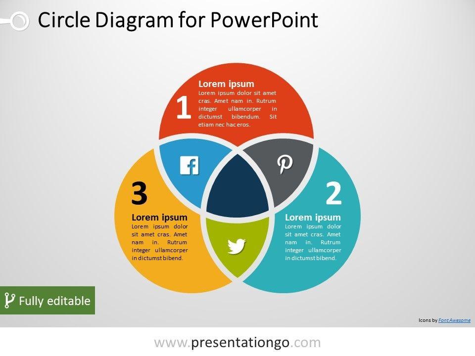 3 Circle Venn Powerpoint Diagram Circle Diagram Venn Diagram