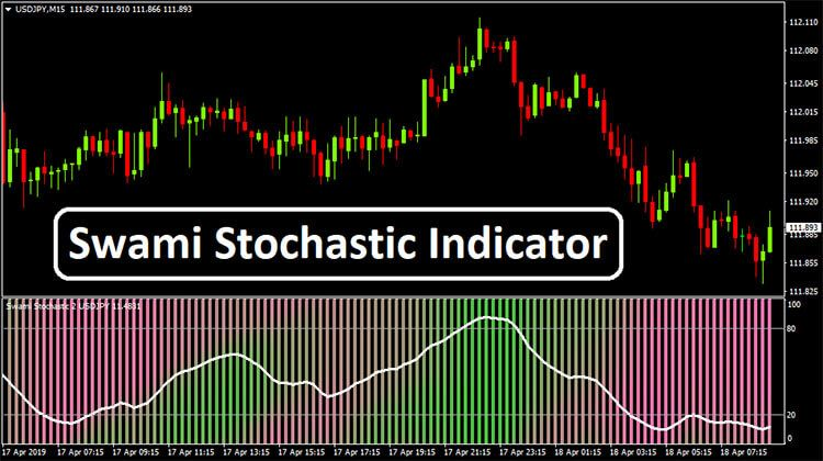 Swami Stochastic Indicator Things To Sell
