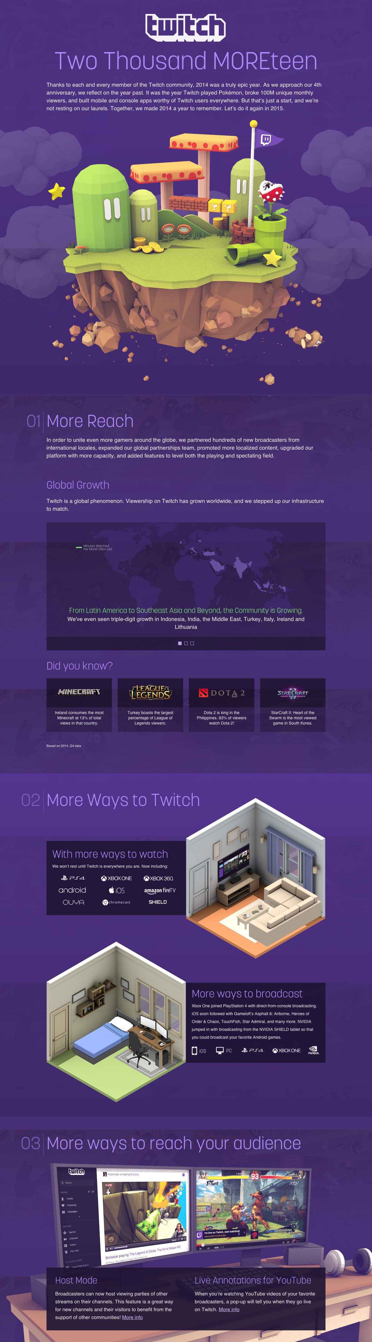 Responsive annual report One Pager for an incredible 2014