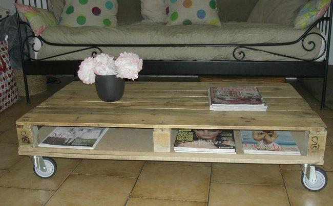Tuto Fabriquer Une Table Basse En Palettes Table Basse Palette