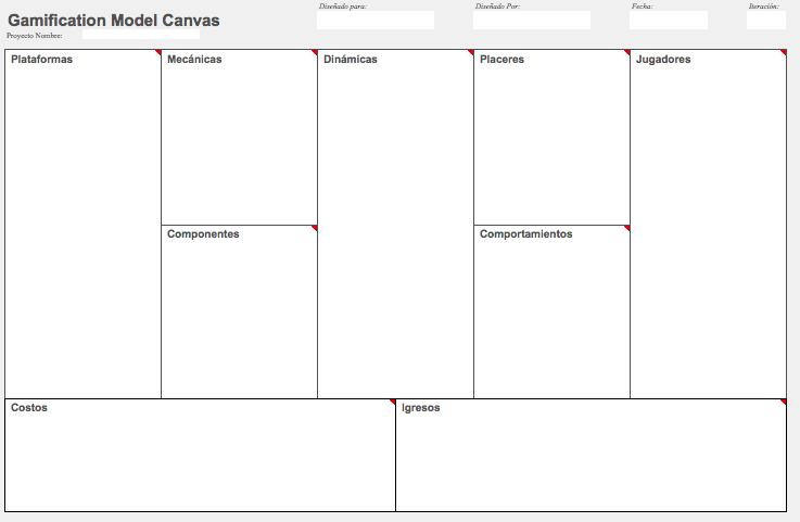 Plantilla Excel en español, del Gamification Model Canvas