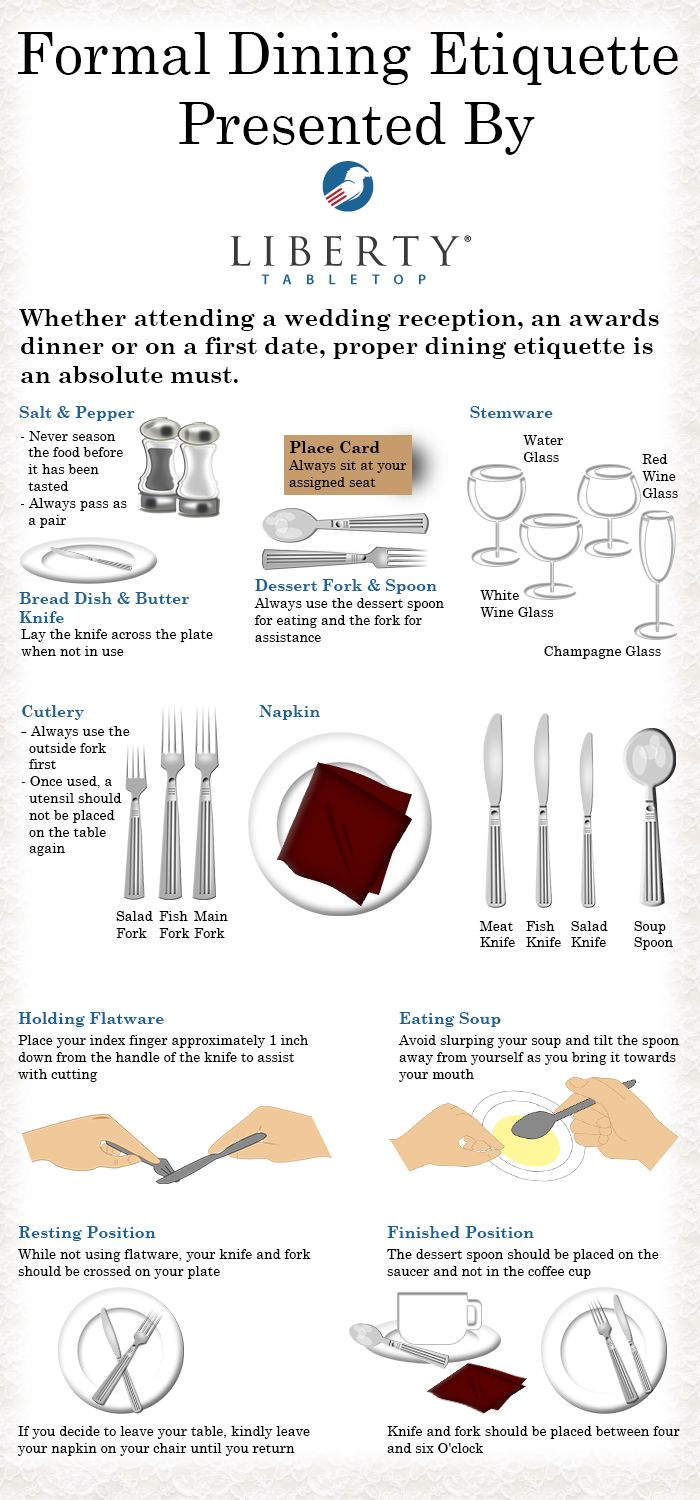 Etiquette Do s and Don ts of Formal Dining