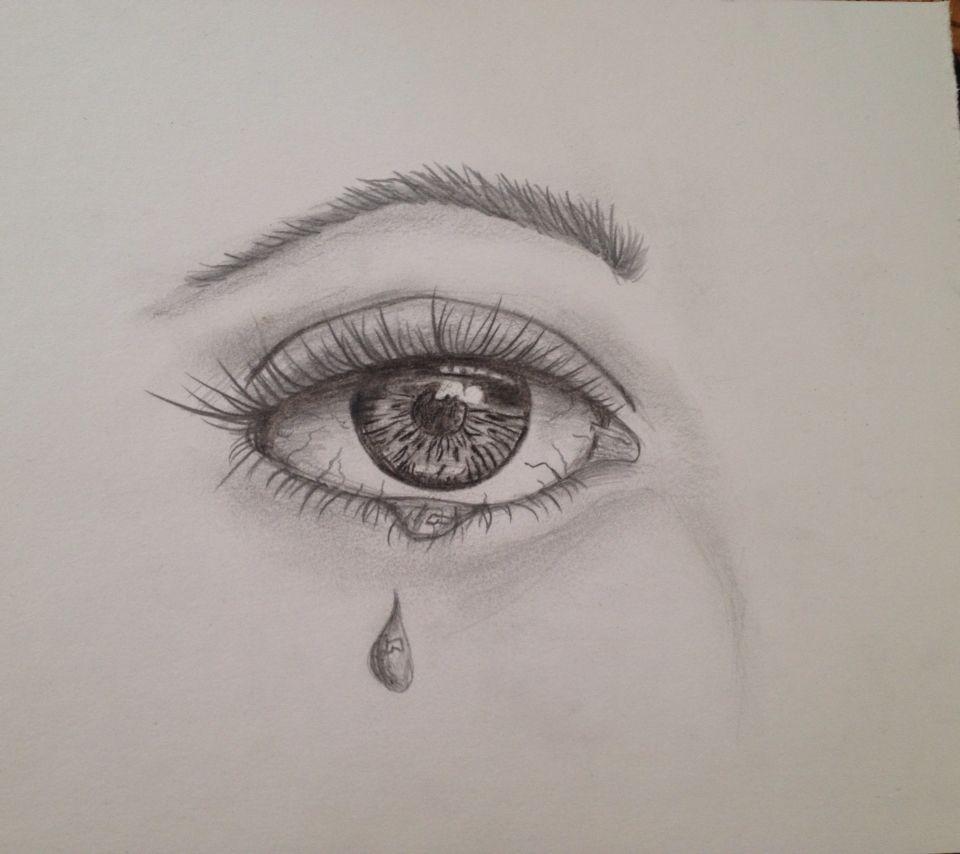 Bleeding Eye Eyes Inspiration
