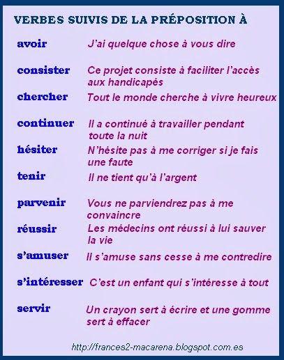 Czasowniki z przyimkami - czasowniki z przyimkiem a 1 - Francuski przy kawie