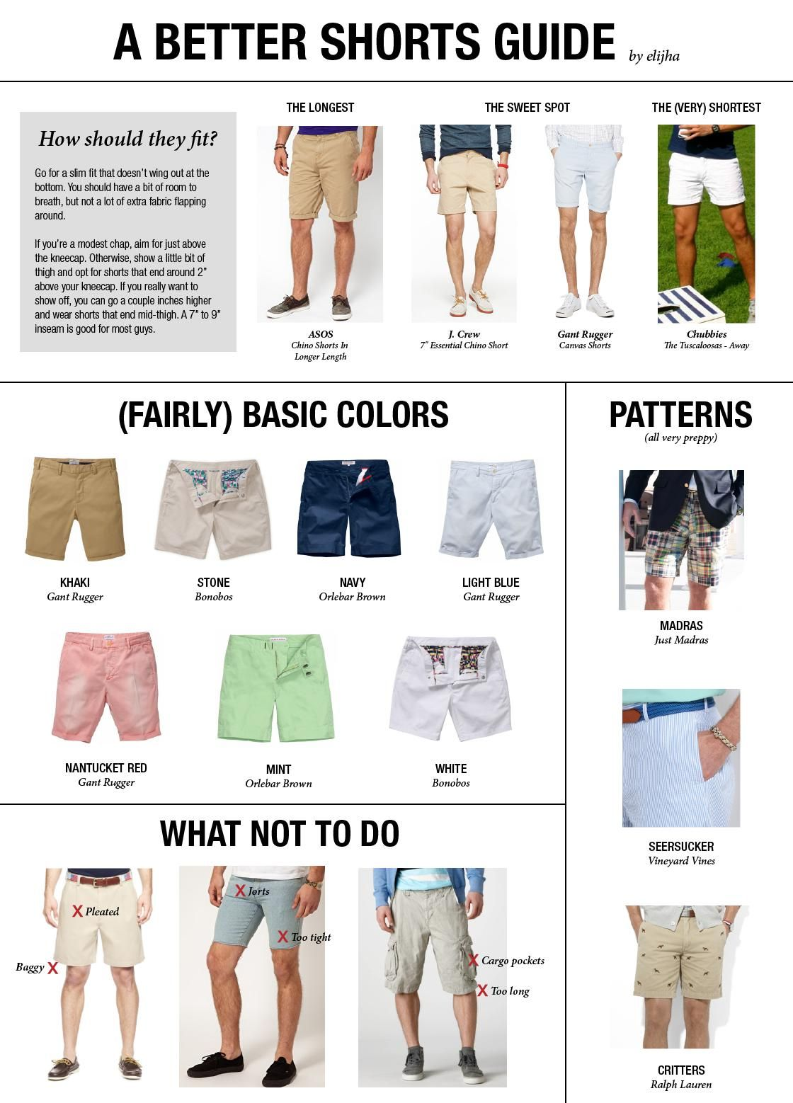 A Better Shorts Guide | Men's Fashion Shorts #style