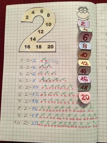 Hefteintrag | Einmaleins | Pinterest | Mathe, Schule und Mathematik