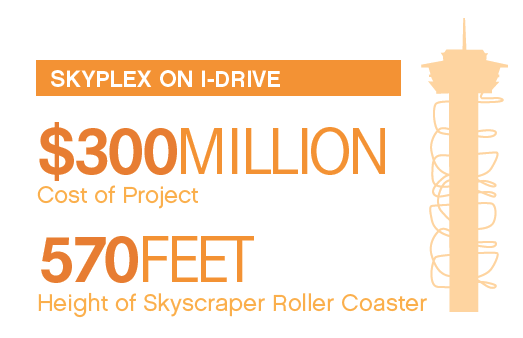 The Skyscraper will be the world's first Polercoaster (vertical rollercoaster) and destined to be the tallest structure in Central Florida at 570 feet. Architects are US Thrill Rides, HHCP and Winter Park Construction.