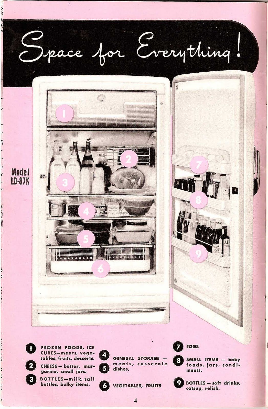 general electric refrigerator page from the owner s manual to my rh pinterest com general electric refrigerator manual general electric company refrigerator manual