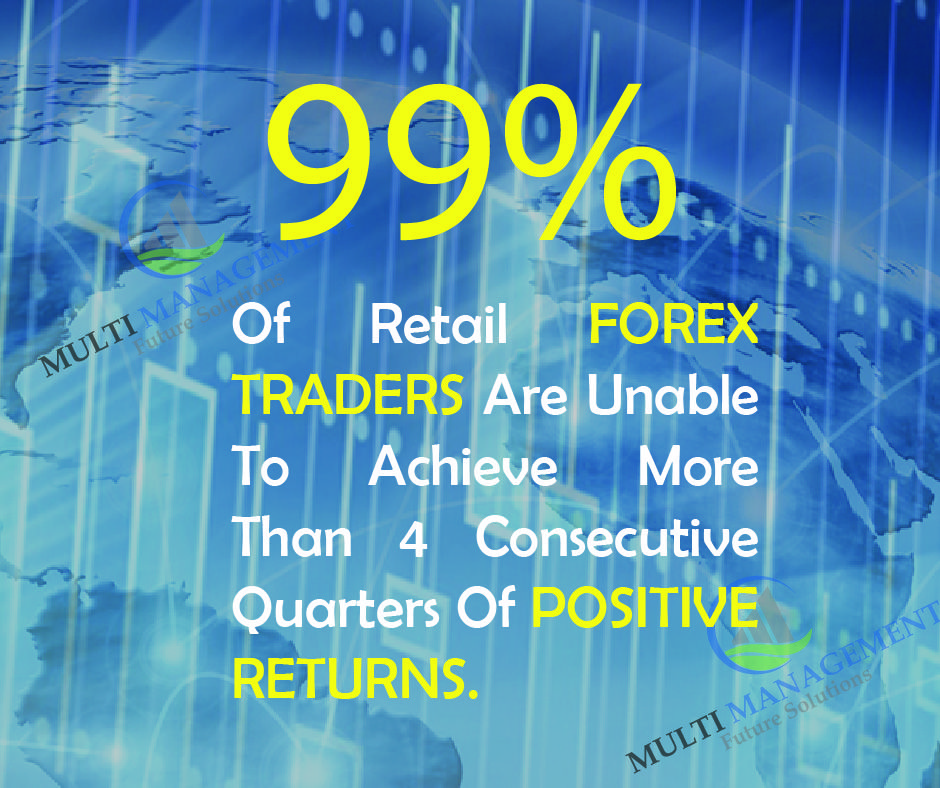 99 Of Retail Forex Traders Are Unable To Achieve More Than Four