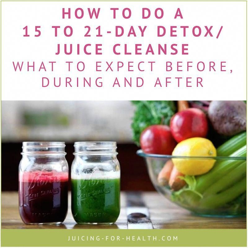 How To Do A 15 to 21day Detox/Juice Cleanse What To