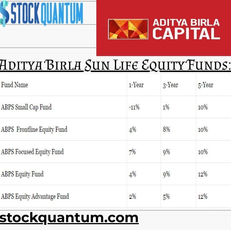 Aditya Birla Capital Brokerage Calculator Online Lowest Brokerage Stock Market Intraday Trading Stock Broker