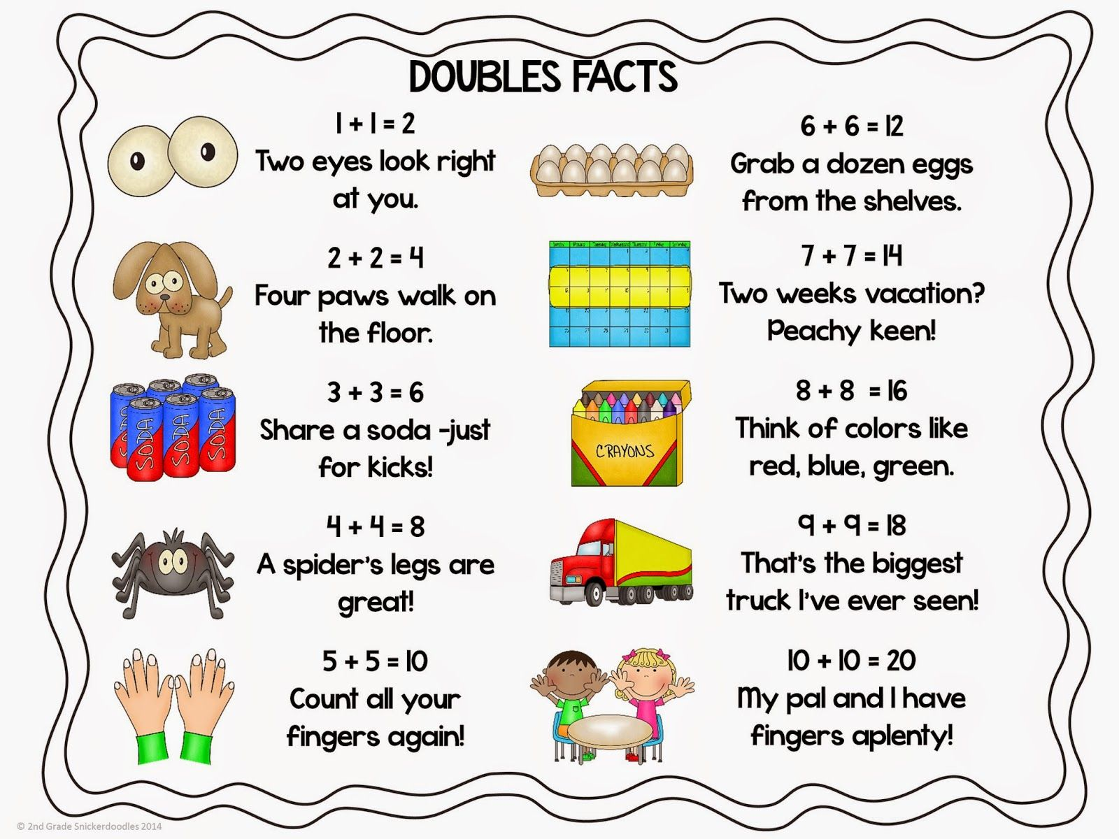 2nd Grade Snickerdoodles Doubles Facts Freebie 2nd
