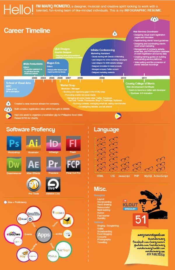 Infographic Resume by Marq Romero, via Behance Infographic - infographic resume