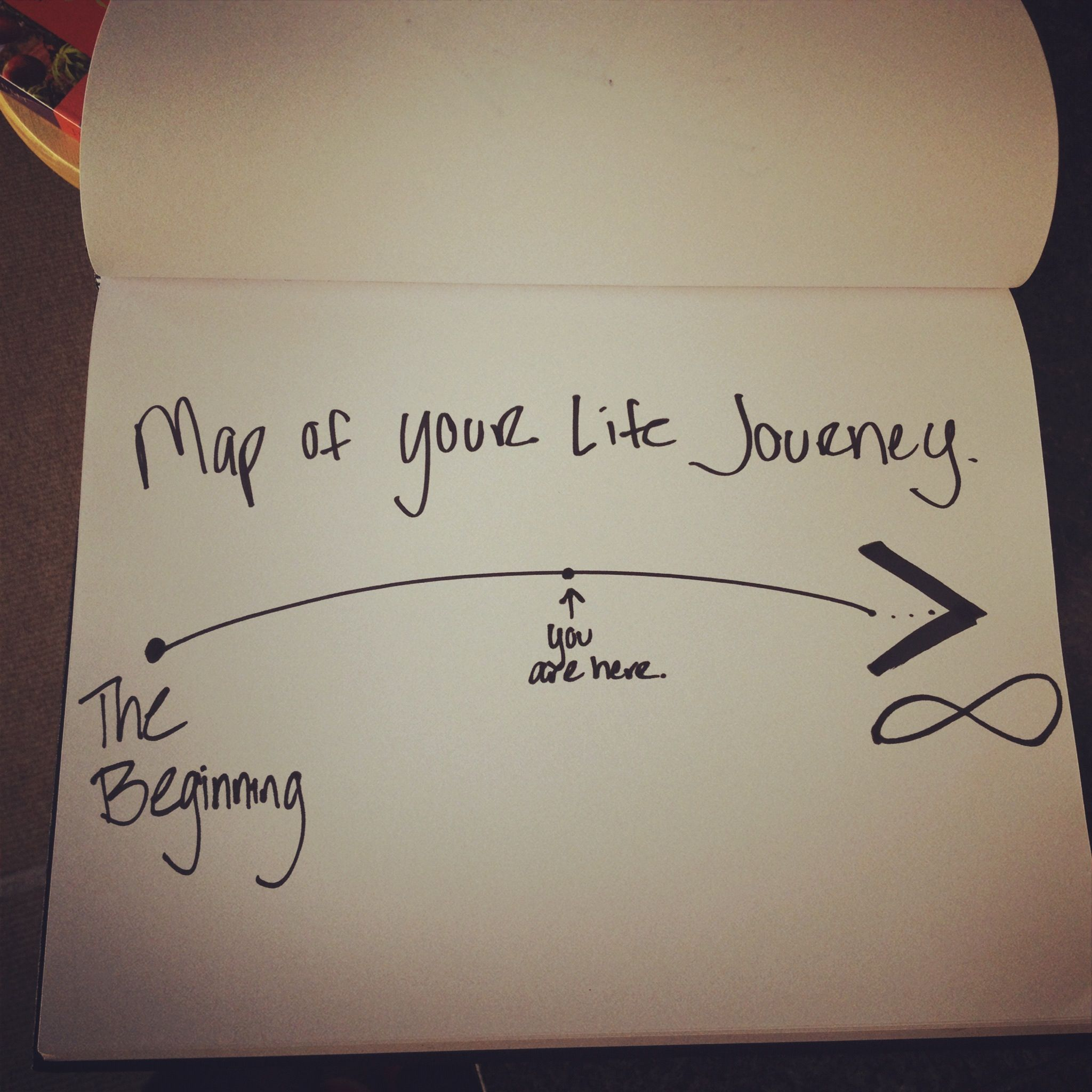 pictures of a life's journey | map of your life journey | Journey mapping,  Home decor decals, Inspiration
