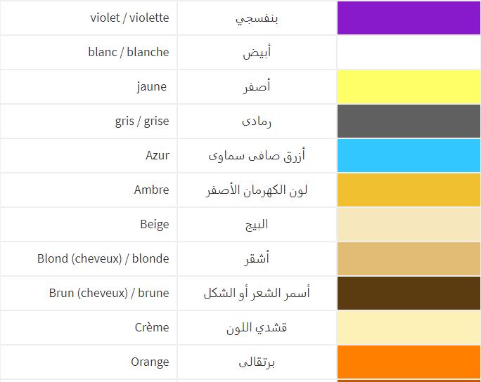 الالوان بالفرنسية Les Couleurs Bar Chart Chart