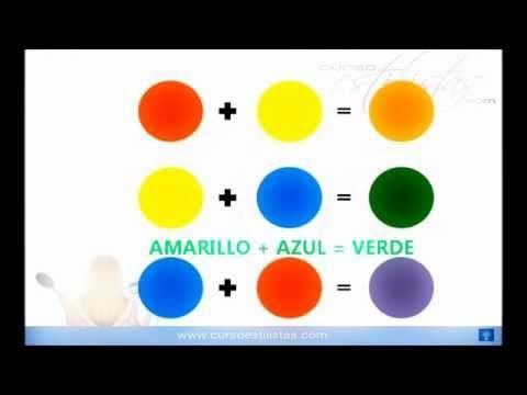 COLORES PRIMARIOS ,SECUDARIOS Y TERCEARIOS. - YouTube | Oil ...