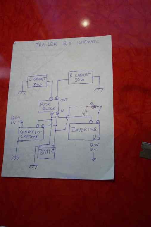 Fifth Wheel Diagram Together With 4 Wire Trailer Lights Wiring Diagram