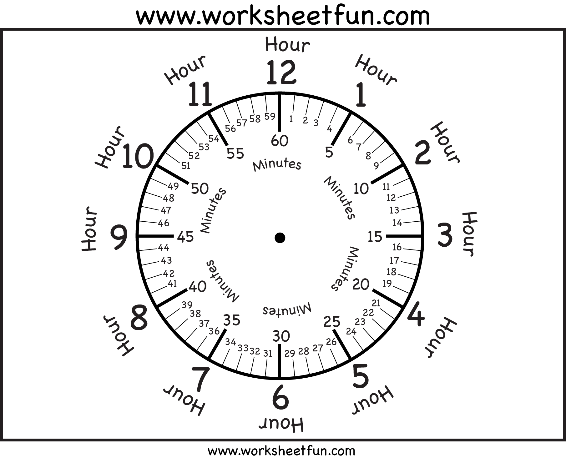 worksheet Clock Faces Worksheets clock face with minutes printable worksheets pinterest minutes