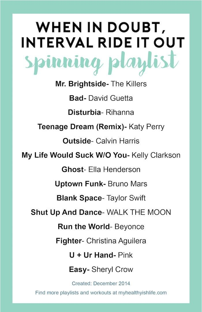 Spinning Playlist Interval Ride Spin Playlist Spin Workout Playlist Spinning Workout