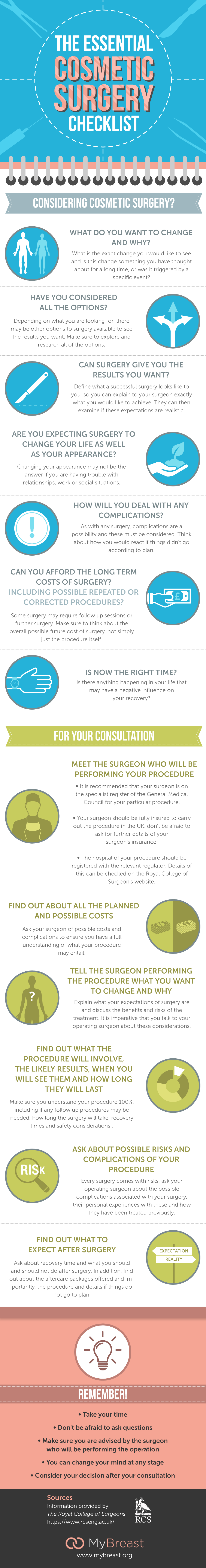 The Essential Cosmetic Surgery Checklist