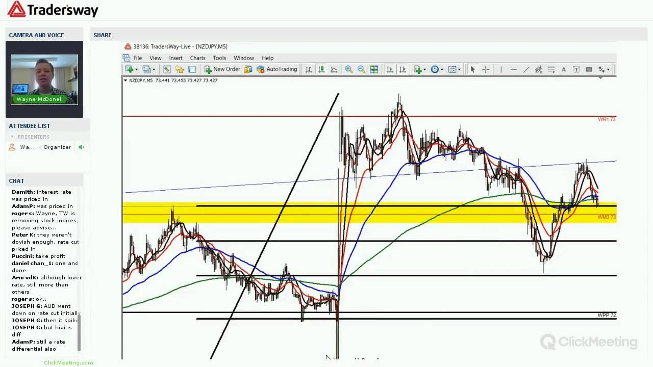 Maxi Markets Forex Input And Output Variables Variables Marketing