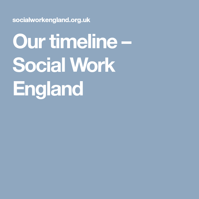 Our Timeline Social Work England Social Worker Resources Social Work Training And Development