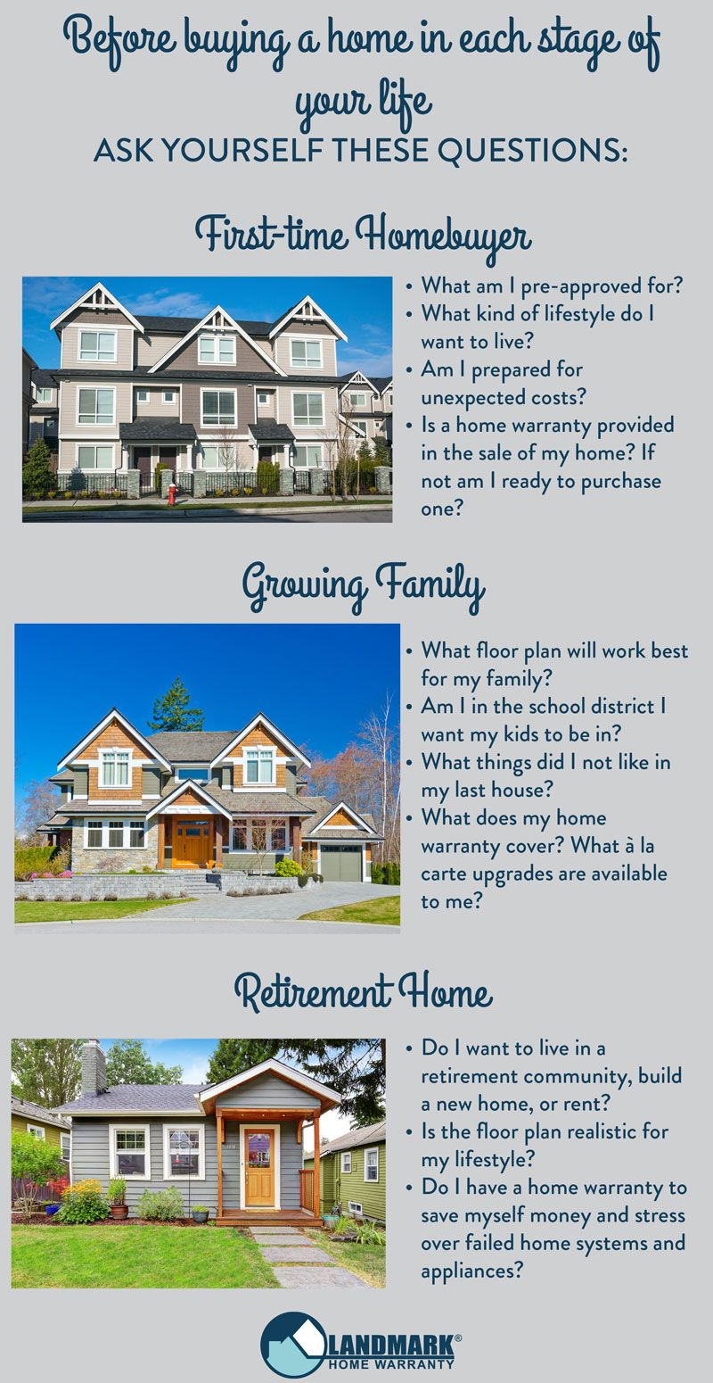 When looking to buy a new home for each stage of your life, ask ...