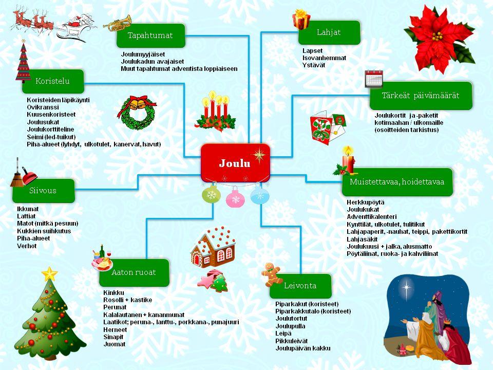 Joulu miellekarttana