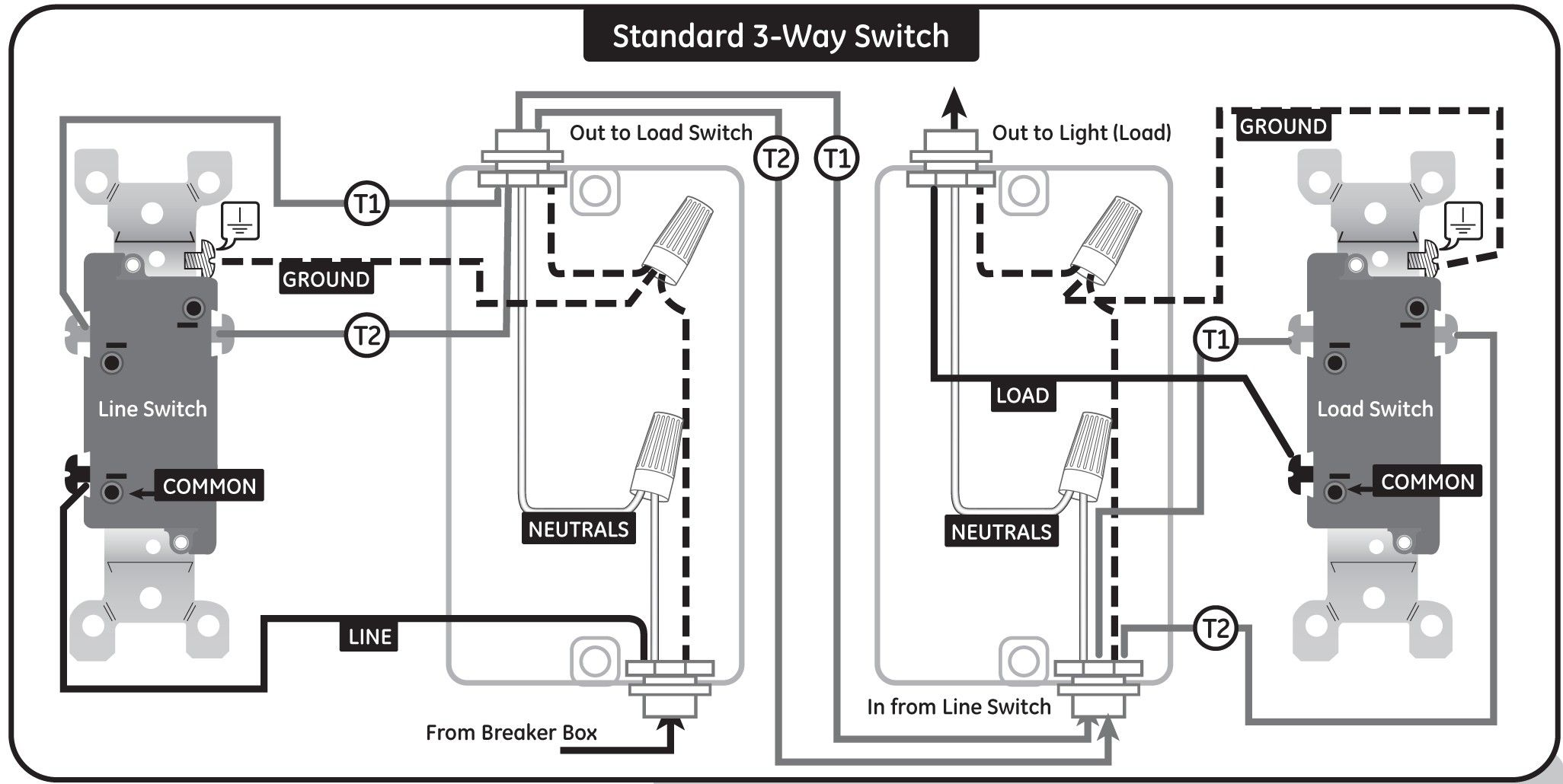 unique standard switch wiring #diagram #wiringdiagram #diagramming  #diagramm #visuals #visualisation #graphical | switches, switch, smart  switches  pinterest
