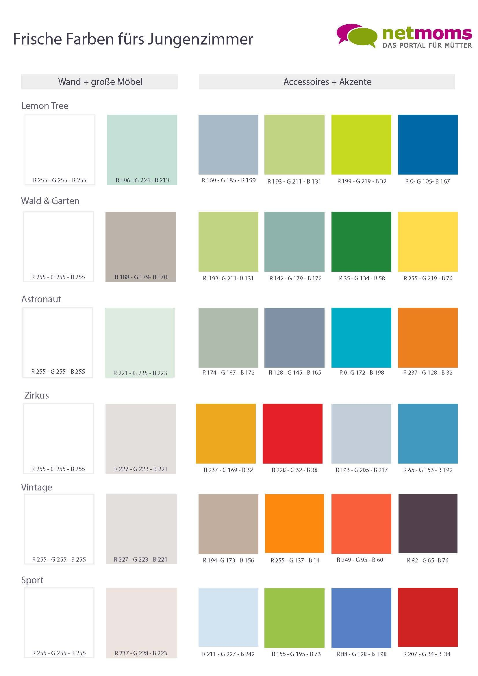 Innenfarben für haus farben im kinderzimmer schön kombinieren  basteln deko haus