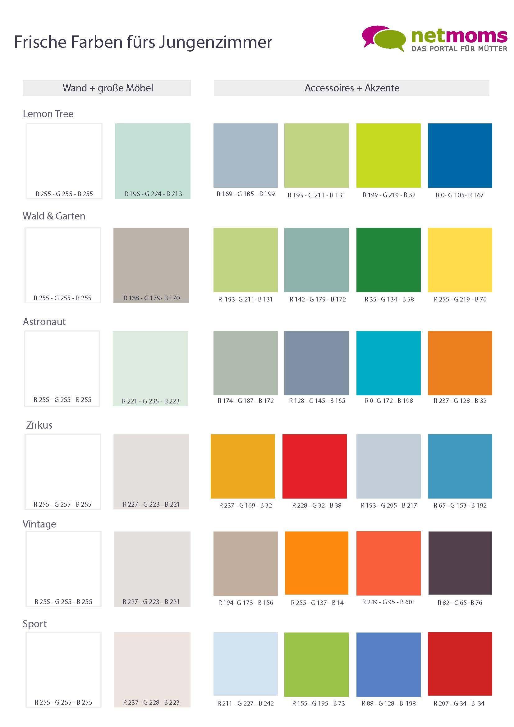 Farben im Kinderzimmer schön kombinieren | Babies, Kids rooms and Room