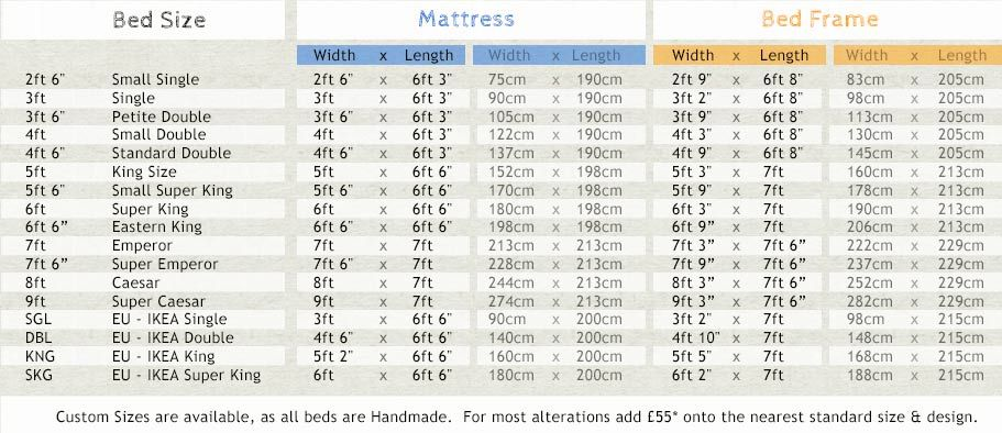 wooden bed frame sizes chart comparison including four poster bed - California Queen Bed Frame
