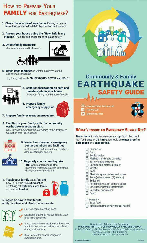 Pin By Edna Aquino On Earthquake Preparedness Philippines