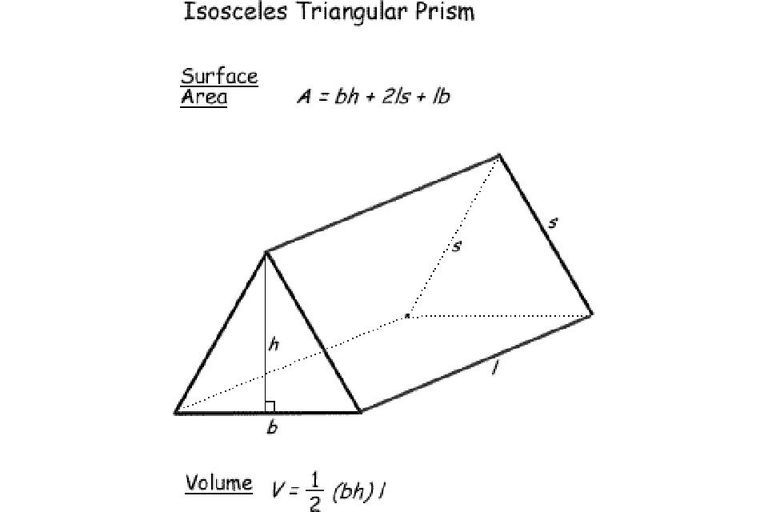 Calculating Surface Area And Volume Formulas For Geometric Shapes Geometric Shapes Triangular Prism Math Formulas