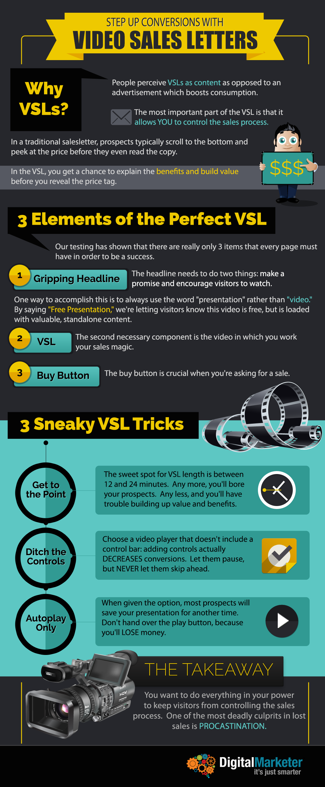 Video Sales Letters Great Idea Infographic Step Up Conversions