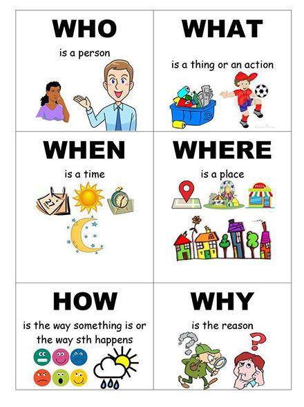 افكار وسائل تعليمية لغة انجليزية للاطفال لوحات مدرسية بالعربي نتعلم Engels Leren Vocabulair Engelse Lessen