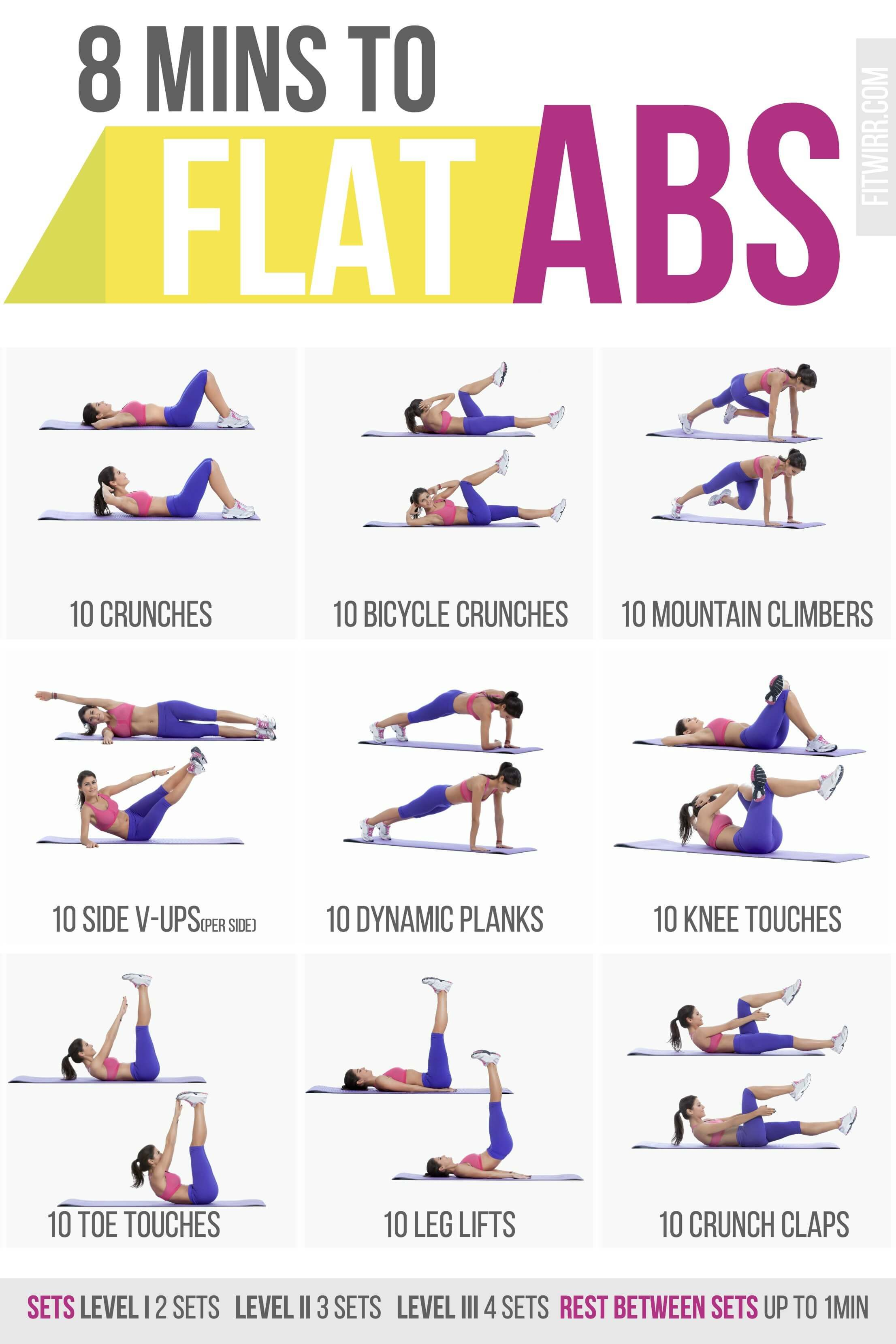 Minute Abs Workout Poster Workout posters Exercises and Workout