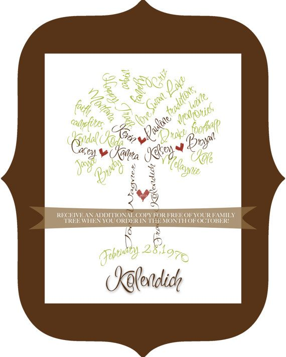 great idea for a family anniversary family tree typography 11x14 digital print by lesleygracedesigns